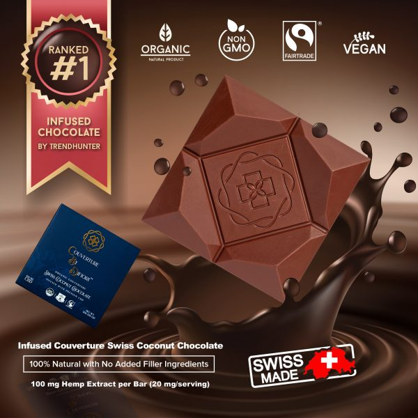 Difiori Sweet Swiss Coconut Chocolate Bar Infographic