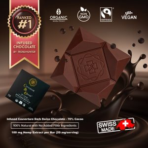 Difiori Dark Chocolate Bar Infused with 100mg CBD Infographic