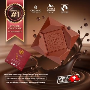 Difiori Milk Chocolate Bar Infused with 100mg CBD
